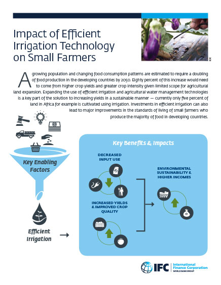 impact of irrigation technology